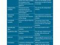 RSE6111S Revise Wise Science JC.pdf