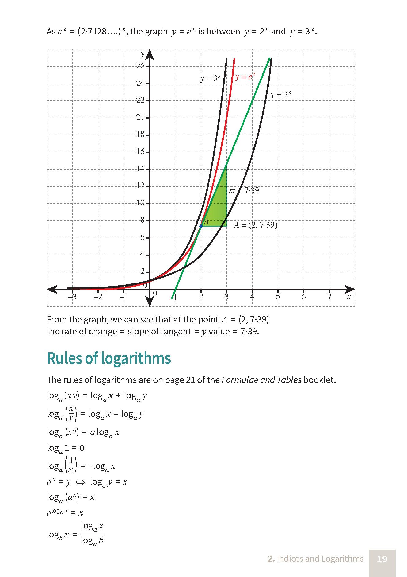 math hl paoer 2 pdf